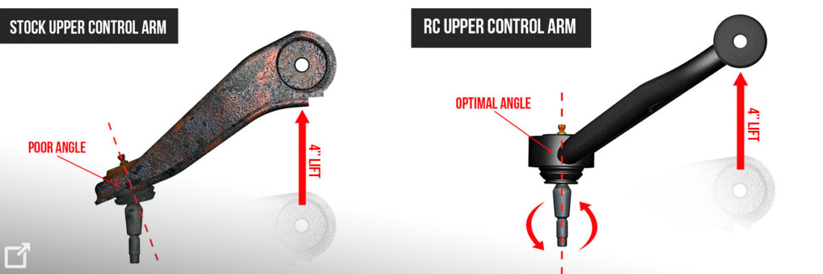"""Rough Country 4"""" Lift for Toyota Tundra Control Arm Diagram"""